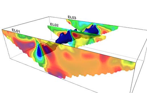 tomografie elettriche (ERT) in idrogeologia - 3D