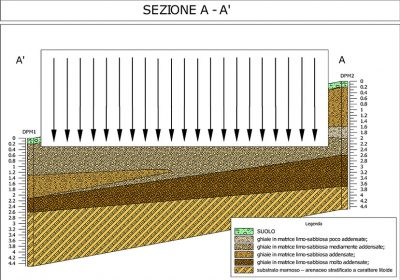sezione geologica